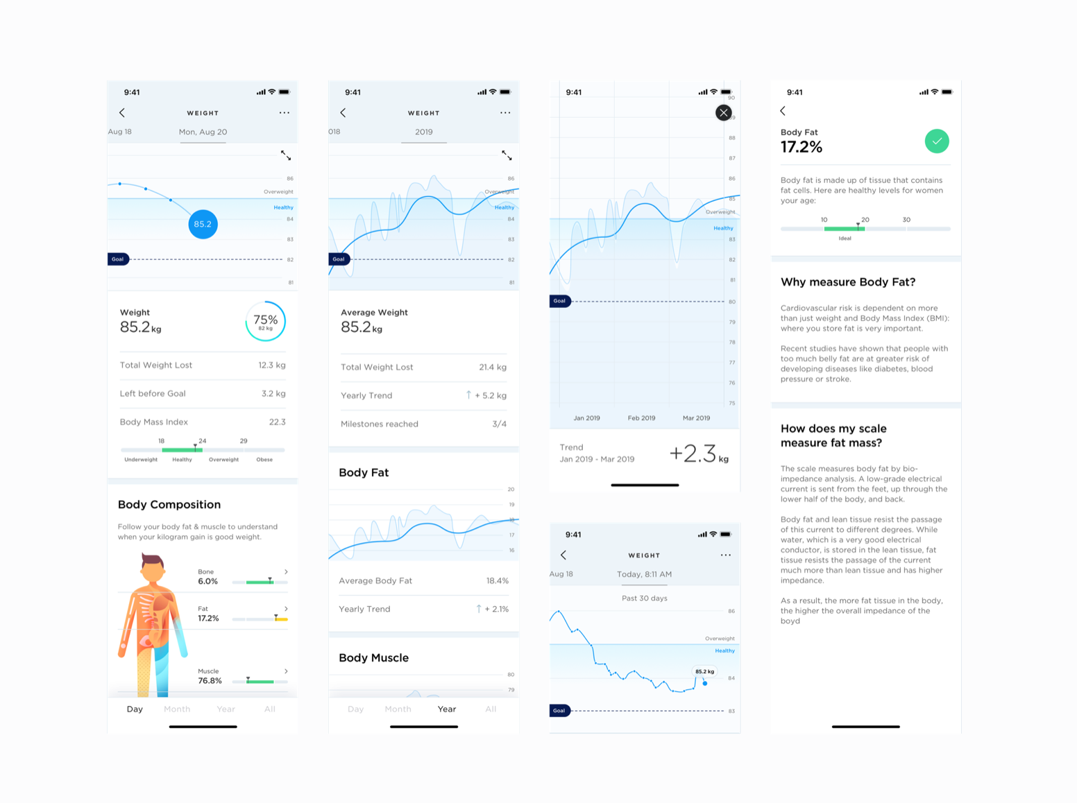 Unclickable overview of exploration work for the redesign of Health Mate's weight-tracking UX
